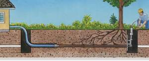 San Jose Trenchless-Sewer-Repair